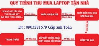 Mua laptop giá cao